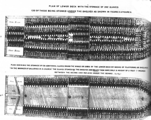 Britain And Slavery  Age Of Sail-7295